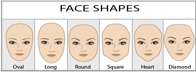 Miraculous How To Choose Sunglasses According To Your Face Shape The Schematic Wiring Diagrams Amerangerunnerswayorg