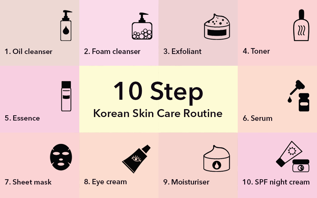10 Step Korean Skin Care Routine In 2019 Myth Debunked Chicsta Blog